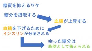 図1 (8)