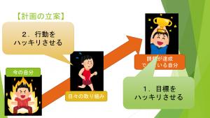 図1 (1)